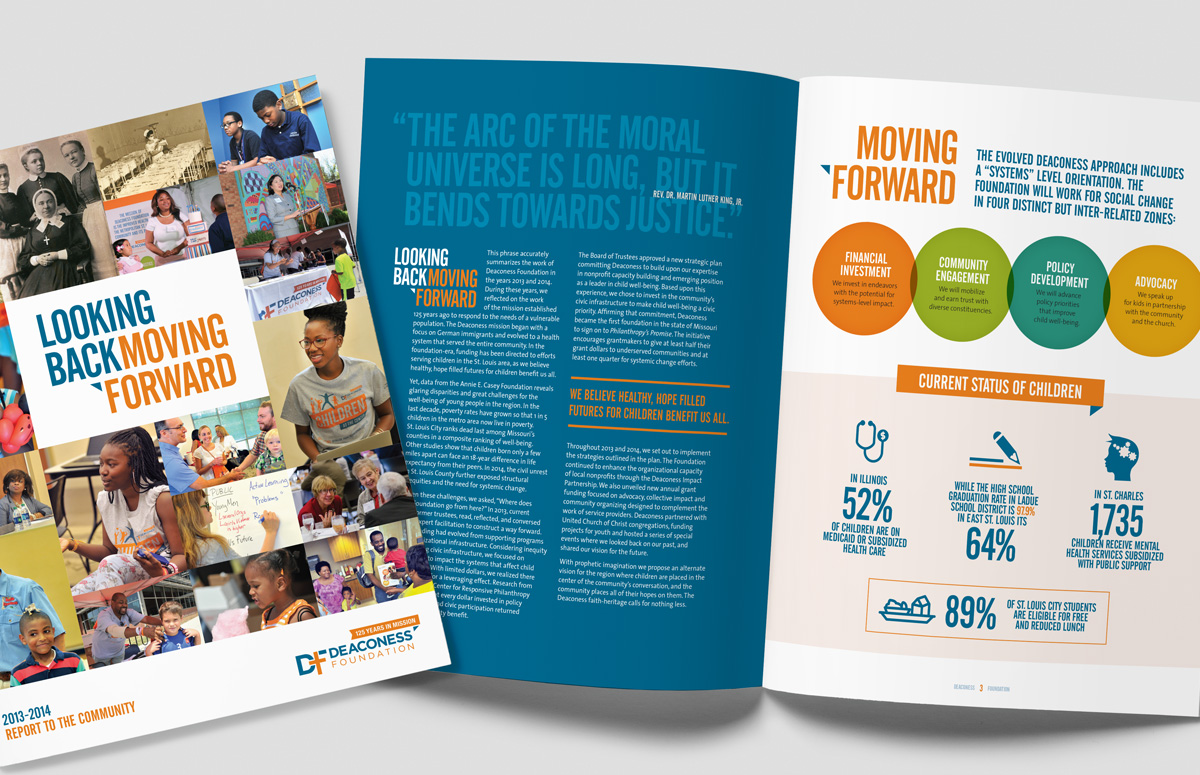 "Deaconess Foundation annual report cover and interior ""Looking Back. Moving Forward."""